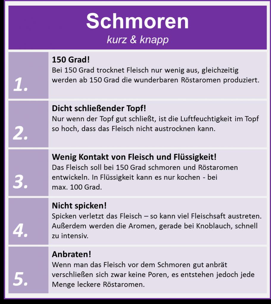 schmoren-3
